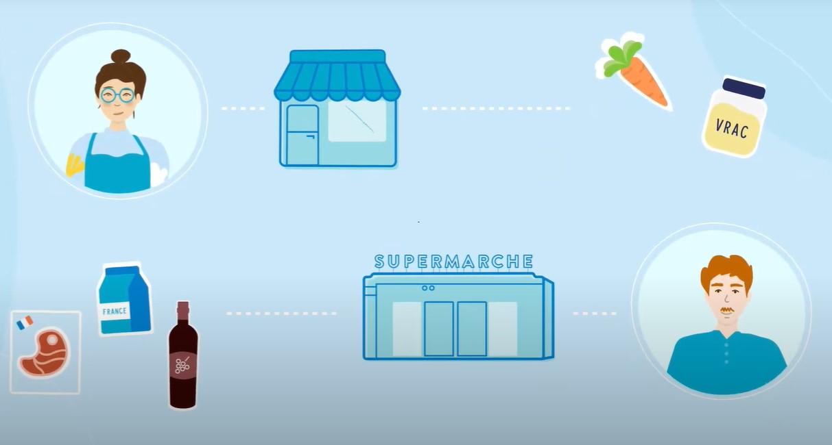 Simplifiez votre gestion des produits locaux