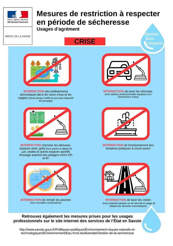Les mesures en cas de CRISE