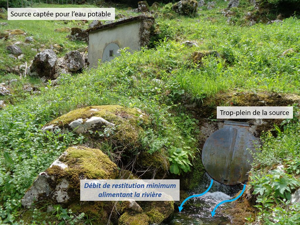 Objectif : préserver un débit minimum dans le cours d'eau