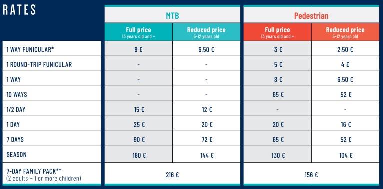 Prices for Les Arcs mountain biking area